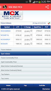 Mcx Live Rates Software Free Download For Android