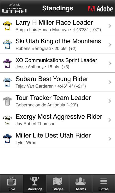 2013 Tour of Utah Tour Tracker - screenshot