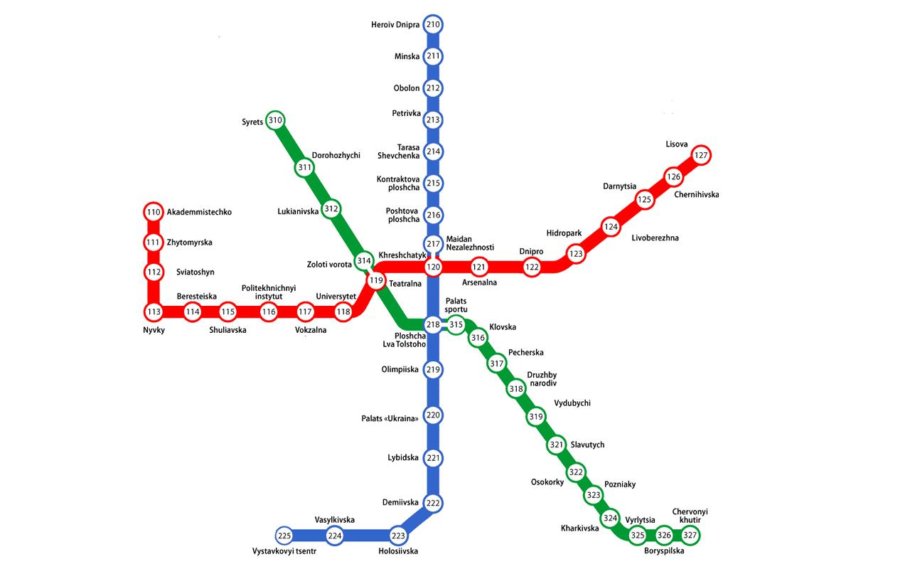 Kyiv metro scheme - screenshot