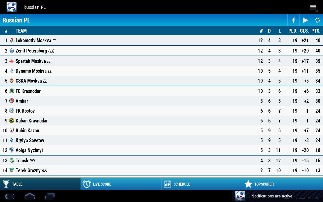 Russian Premier League Soccer - screenshot