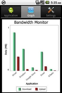 Bandwidth Monitor - screenshot thumbnail