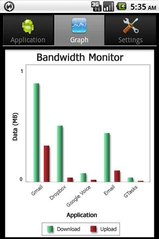 Bandwidth Monitor- screenshot