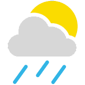 Chronus - Weather Now Icon Set