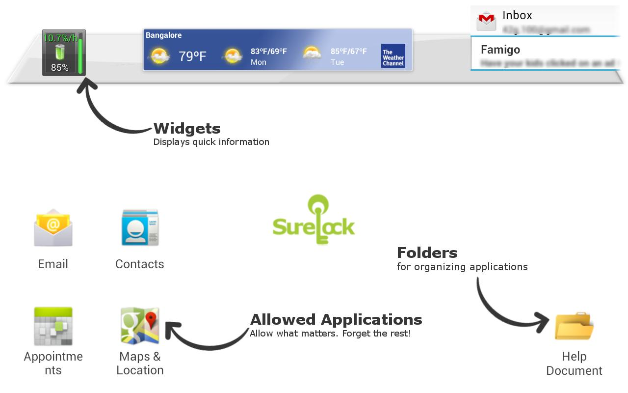 SureLock Kiosk Lockdown - screenshot