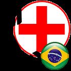 Números de Emergencia Brasil icon