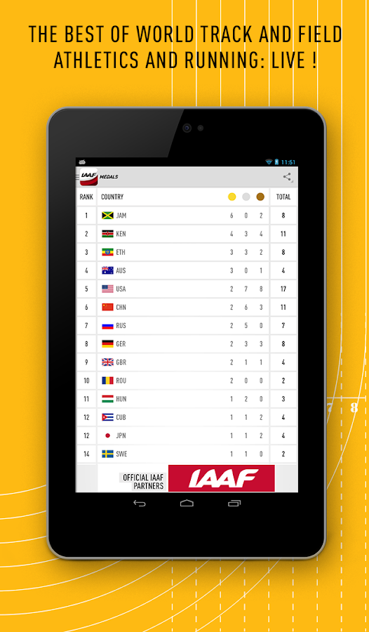 IAAF.org - screenshot