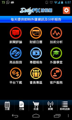 DailyFX外汇 黄金流动应用程式