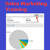 Sales Marketing Training Video