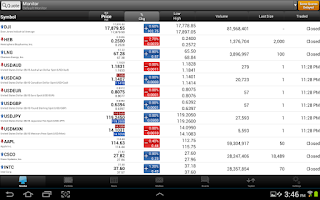 Screenshot of ADVFN Stocks & Shares