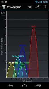 Wifi Analyzer Screenshot