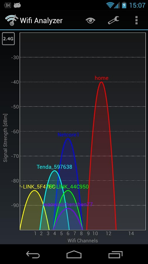 Wifi Analyzer – Capture d'écran