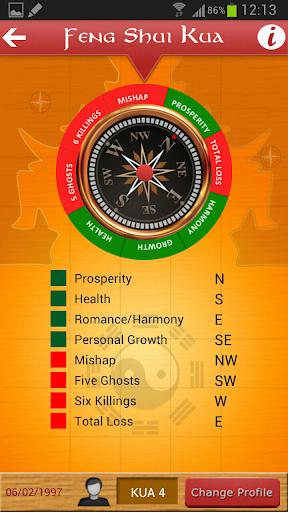 Feng Shui Horoscope 2015