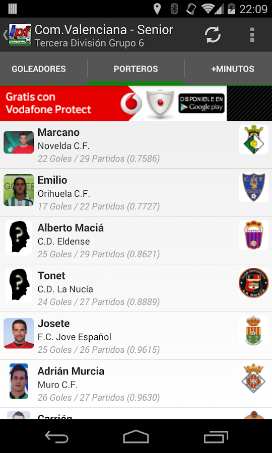Fútbol Modesto - screenshot