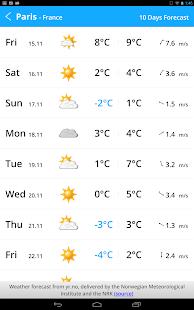 Quick Forecast