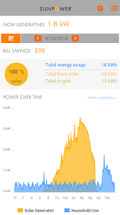 SunPower Monitoring System- screenshot thumbnail