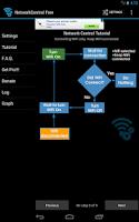 Screenshot of Network Control Free