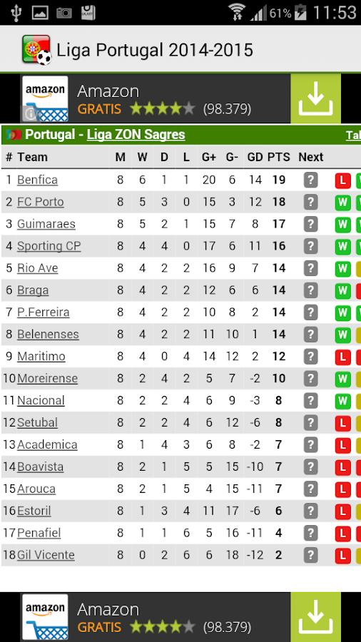 soccerway premier league