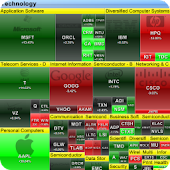 Stock Market HeatMap