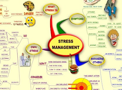 games manager should play mindmap Now that you know how to create mind maps—and why you should—let's take a look at nine example projects that benefit from mind mapping writing ideas on a list is kind of like filing documents into nested folders: you're forced to take a linear approach.