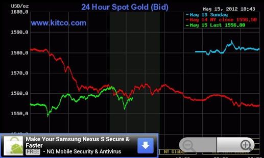 Gold Price update ราคา ทอง- screenshot thumbnail