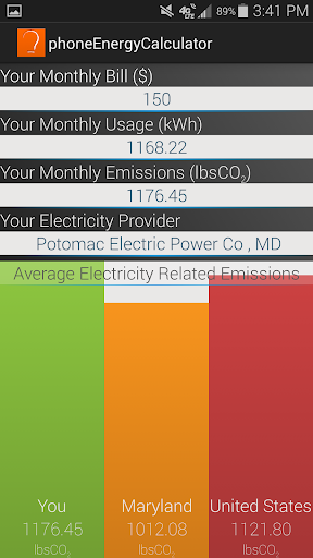 Your Electric Footprint