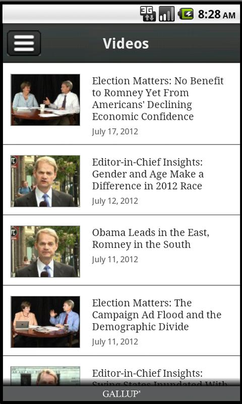 Gallup News- screenshot