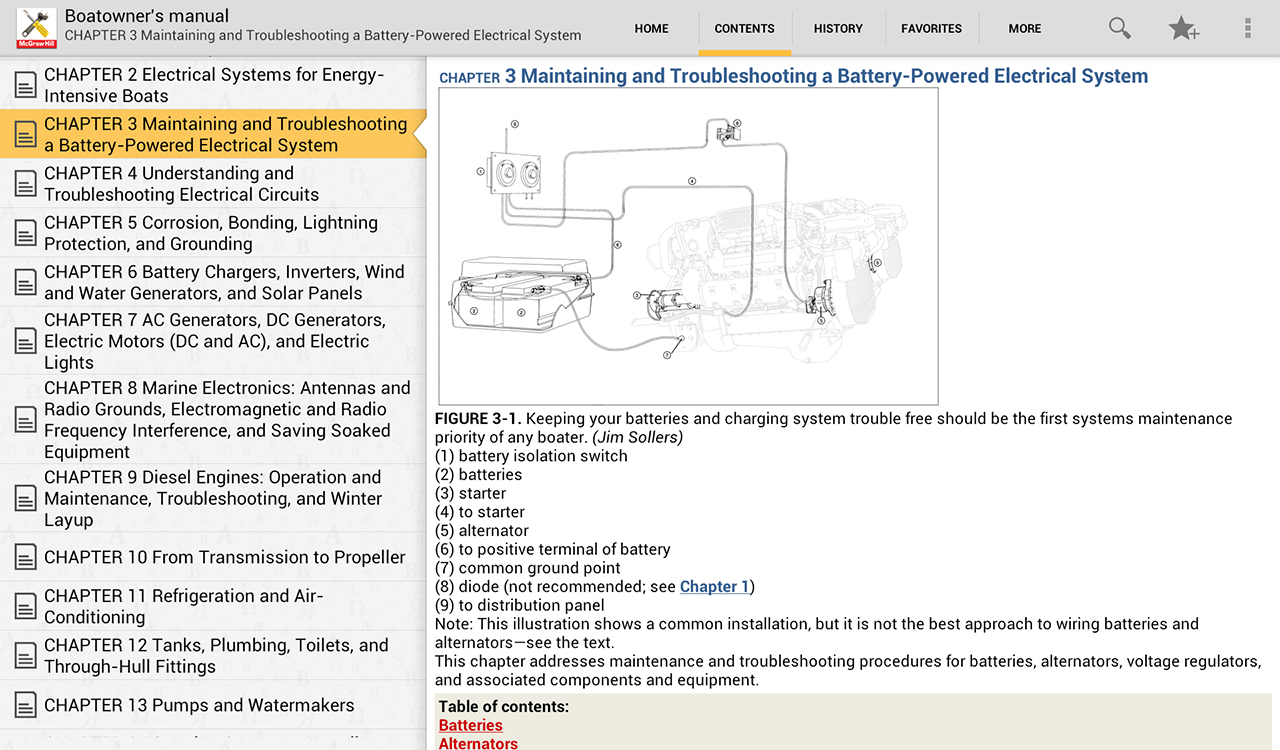Boatowners Electrical Manual- screenshot