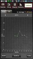 Screenshot of CarStory - Car Management,Fuel