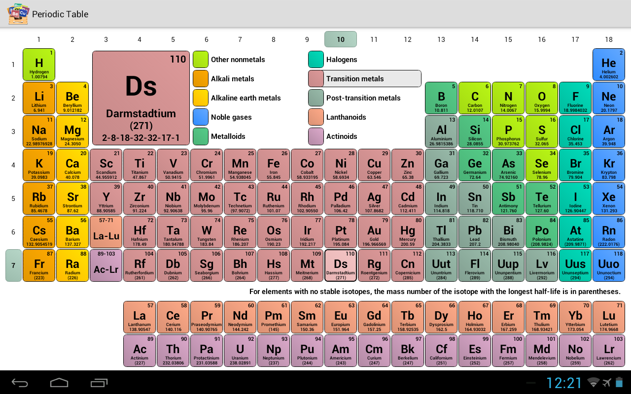 Periodic table lessons tes teach urtaz