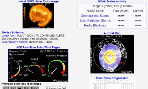 Flysaf Space Weather v.2.1
