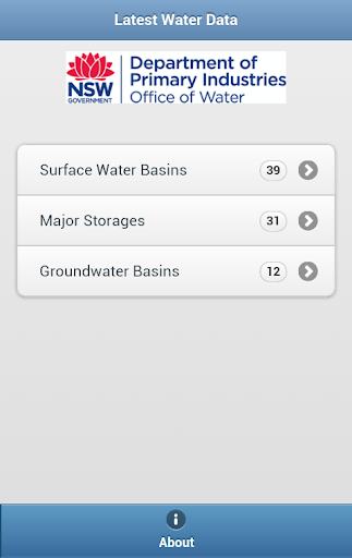 NSW RealTime Water Data