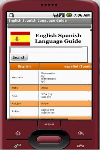 English Spanish Language Guide