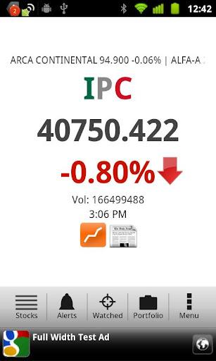 IPC Bolsa Mexicana de Valores