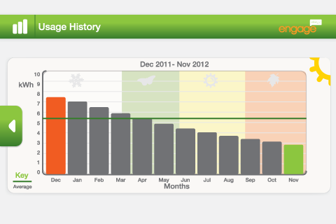 efergy engage - screenshot