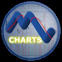 MV Charts 2 icon