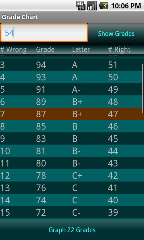 Grade Chart - screenshot