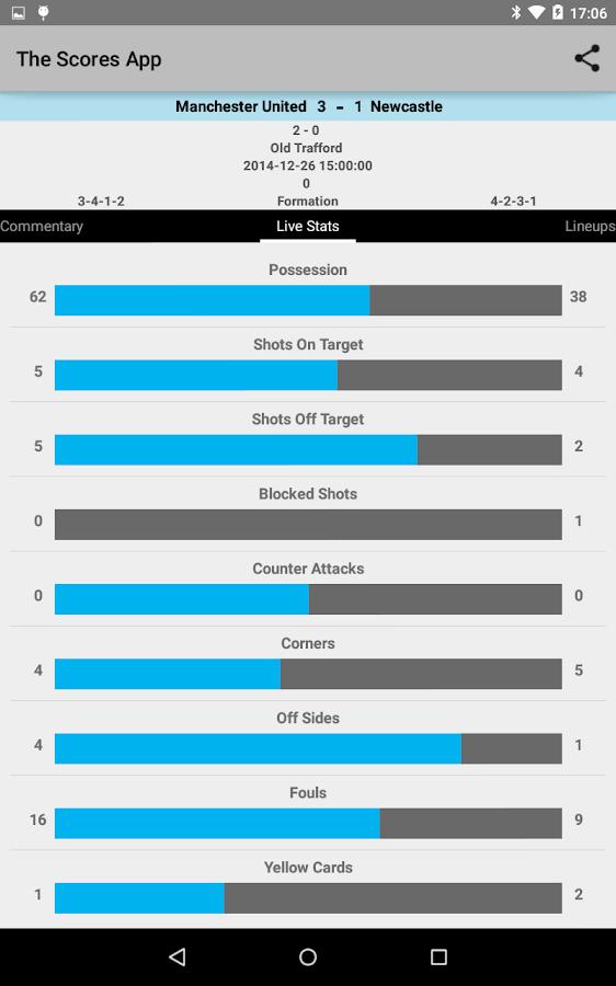 Live Soccer Scores - screenshot