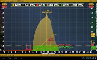 Screenshot of SolarAnalyzer Home f. Android™