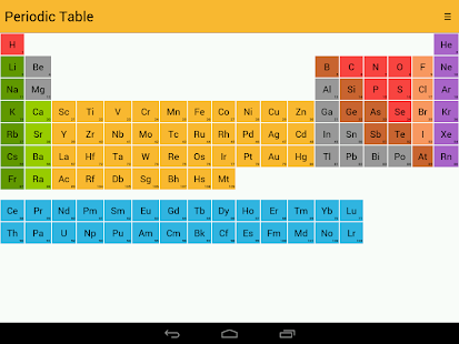 Periodic table android apps on google play periodic table screenshot thumbnail urtaz