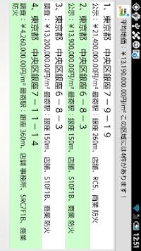 قیمت زمین در ژاپن