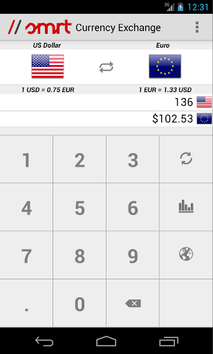 SMRT货币汇率