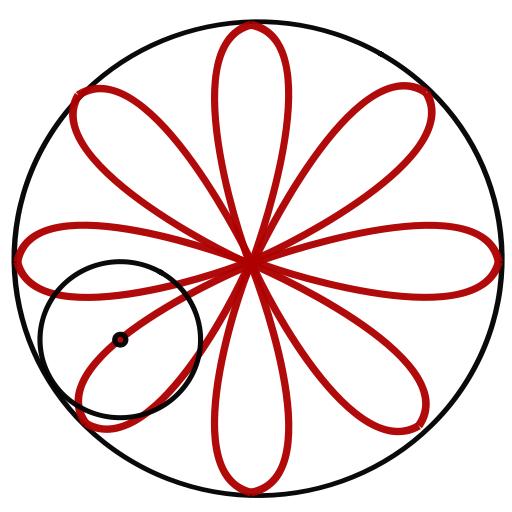 Spirograph Pro