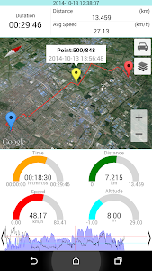 Digital Dashboard GPS v3.2.1