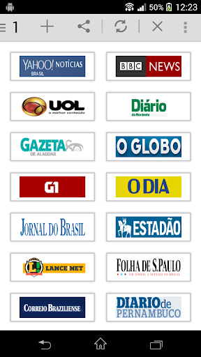All Newspaper of Brazil