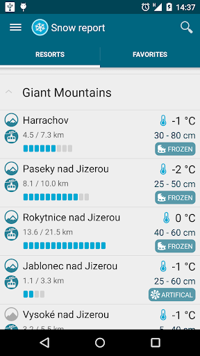Meteor Weather » Snow report