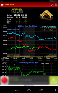 Gold Silver Price & News- screenshot thumbnail