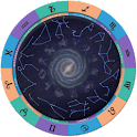 Astro Horoscope Sunsign 2014 icon