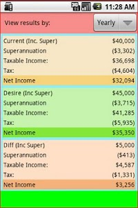 Aussie Salary Rise Calculator screenshot 1