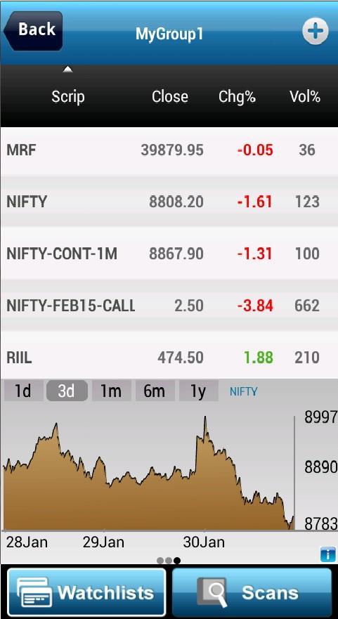 Investar: Indian Stock Market - screenshot