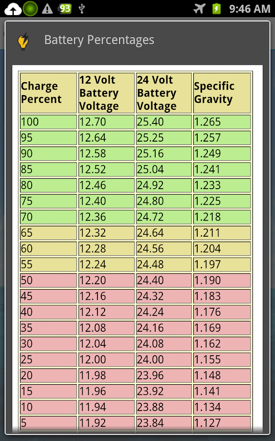 Battery Amp Hour Chart : Boat battery amps calculator android apps on google play